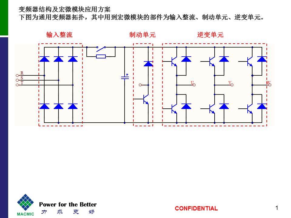 通用变频器的应用方案.jpg
